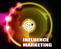 Influence Marketing concept plan graphic. Background Stock Photos
