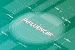 Influencer isometric 3d word text concept with some related text and dot connected - vector. Illustration stock illustration