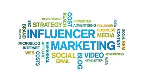 Influencer Marketing Animated Word Cloud,Text Design Animation seamless loop.