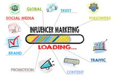 Influencer marketing Concept. Chart with keywords and icons stock photos