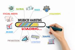 Influencer marketing Concept. Chart with keywords and icons stock photography