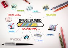Influencer marketing Concept. Chart with keywords and icons stock images