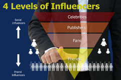 Influencers Marketing Chart of Business Concept. Businessman pointing influencers marketing chart of business concept Royalty Free Stock Images