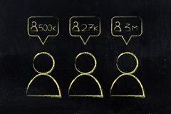Influencers sociaux de media avec de grandes quantités de disciples dans les icônes illustration stock