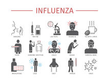 Influenza. Flu Symptoms, Treatment. Flat icons set. Vector signs. For web graphics Royalty Free Stock Photography