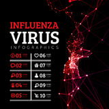 Influenza virus vector illustration Stock Photos