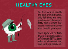 Info about the benefits of fish for eyesight. Healthy eye. Information about the benefits of fish for eyesight - vector, EPS10 Stock Photos