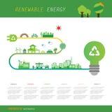 Info chart renewable energy biogreen ecology royalty free stock photo