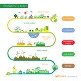 Info chart renewable energy biogreen ecology Royalty Free Stock Images