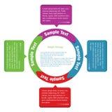Info-diagram mall Fotografering för Bildbyråer