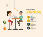 Info graphic Business meeting. Shared working environment set 2 Royalty Free Stock Photography