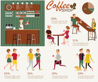 Info graphic of coffee shop. Stock Photos