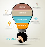 Info graphic design, creativity, business, Stock Images
