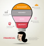 Info graphic design, creativity, business Stock Images