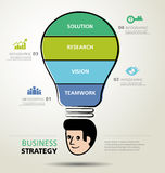 Info graphic design, creativity, business Royalty Free Stock Images