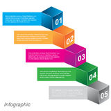 Info-graphic design templates in the form of a 3D box. Idea to display, ranking and statistics Royalty Free Stock Images