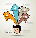 Info graphic design, ways, business direction Stock Image