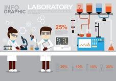 Info graphic laboratory Royalty Free Stock Image