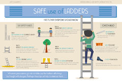 Info graphic. Safe use of ladders. Nine points. How to use a ladder. Guide and warnings Stock Photos