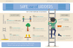 Info graphic. Safe use of ladders. Nine points. How to use a ladder. Guide and warnings Royalty Free Stock Photography