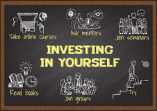 Info graphics on chalkboard about investing in yourself. Stock Images