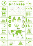 Info graphics collection. Green ecology info graphics collection, charts, world map, graphic vector elements Stock Photography