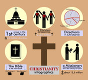 Info graphics and facts about Christianity on a brown background. With cross Stock Illustration
