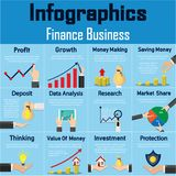 Infographics finance Business.profit,growth,money making,saving money,investment,protection. Info graphics finance Business.profit,growth,money making,saving Stock Photography