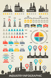 Info graphics industry Royalty Free Stock Images