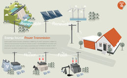 The info graphics of power transmission from source Royalty Free Stock Photo
