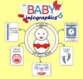Info graphics on the theme the child to 1 year. Info graphics on the theme of childhood and the child to 1 year Royalty Free Stock Photography