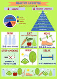 Info graphics on the theme of healthy lifestyle. Info graphics on the theme of health and healthy lifestyle Stock Photos