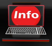 Info On Laptop Means Help Knowledge Information And Assistance O Stock Images