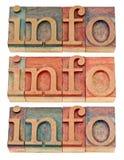 Info-ord i wood typ royaltyfria foton