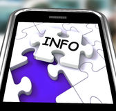 Info On Smartphone Showing Advisory. And Orientation Royalty Free Stock Images