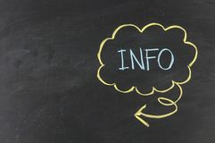 Info word