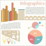 An infochart of the buildings Stock Photos