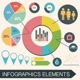 An infochart with statistics Stock Images