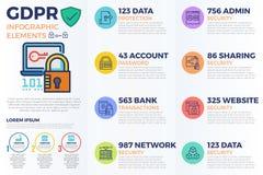Infog generale europeo di concetto di regolamento di protezione dei dati di GDPR royalty illustrazione gratis