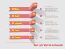 Infografic mall för abstrakt vektor Arkivfoton