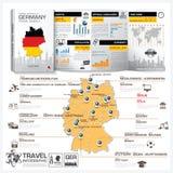 Επιχείρηση Infograph τουριστικών οδηγών ταξιδιού της Ομοσπονδιακής Δημοκρατίας της Γερμανίας Στοκ Φωτογραφία