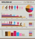 infographic人口的年龄 库存图片