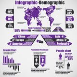 Infographic人口统计的元素图和图表 免版税库存照片