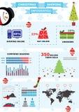 infographic圣诞节的illustraion 免版税库存照片