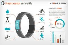infographic巧妙的手表 免版税库存照片