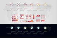 infographic时间安排的传染媒介 例证映射旧世界 免版税图库摄影