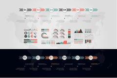 infographic时间安排的传染媒介 例证映射旧世界 图库摄影