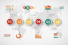 infographic时间安排的传染媒介 例证映射旧世界 免版税库存照片