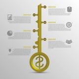 Infographic时间安排 企业关键性概念模板 金子传染媒介 免版税库存图片