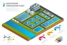 Infographic概念储存箱在污水治疗设备 皇族释放例证